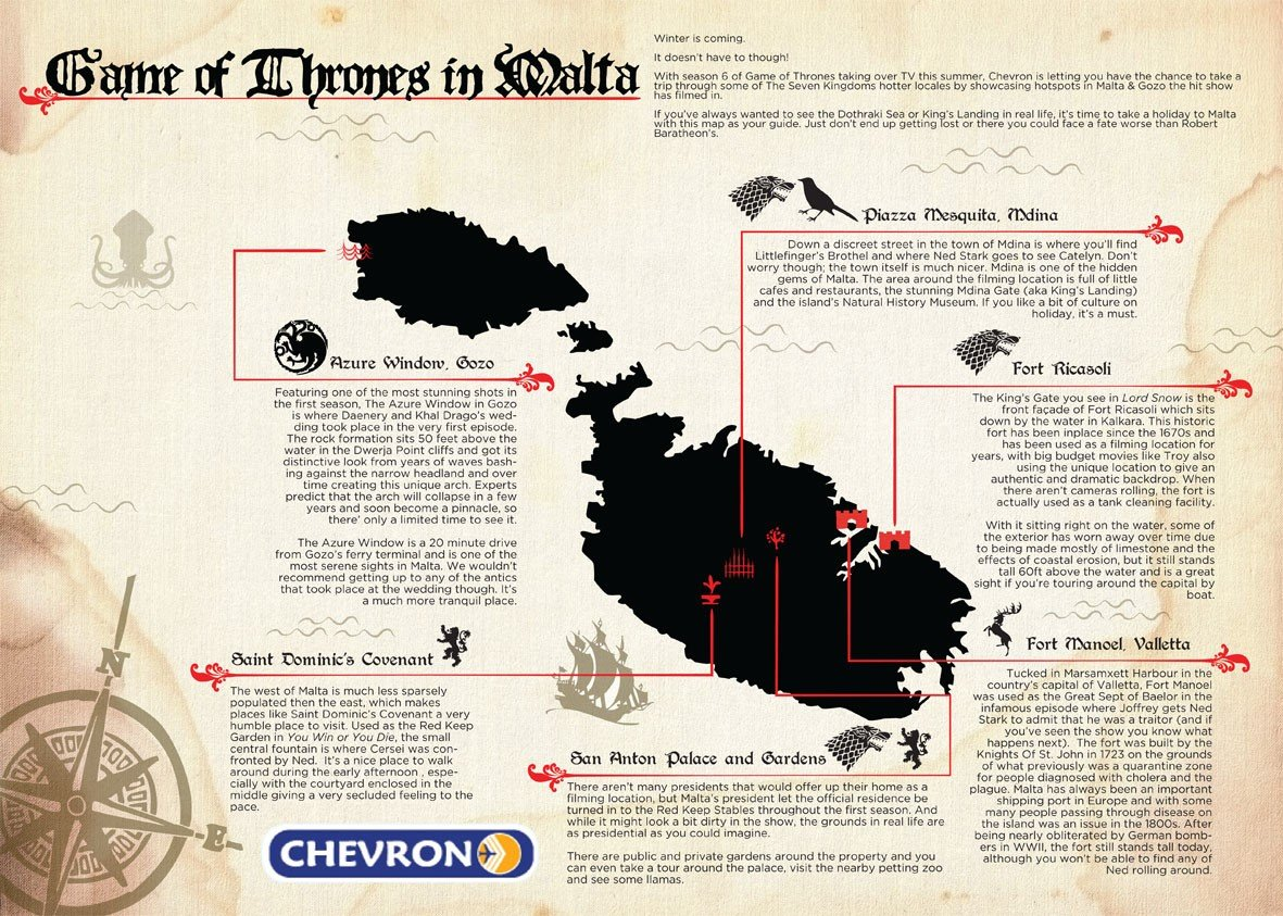 Game of Thrones Locations in Malta