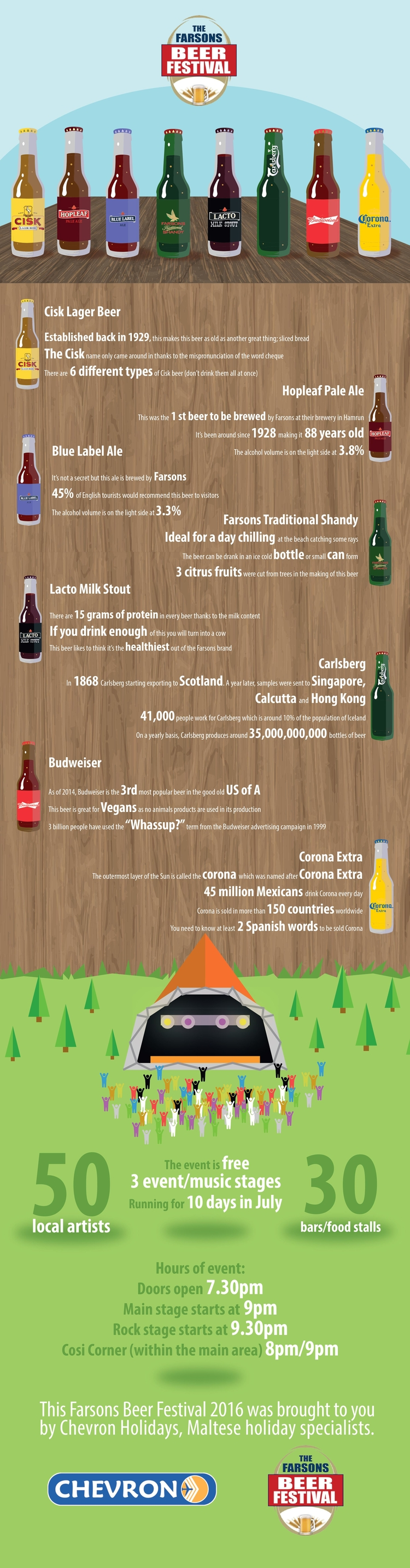 Farsons Beer Festival Infograph - Final (small)